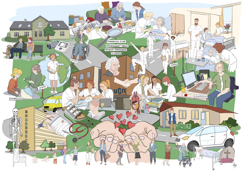 CO-CREATION i sygeplejerskeuddannelsen