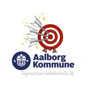 Visuelt referat tegnet for Aalborg Kommune CDD af Tegnestuen helleforhelle
