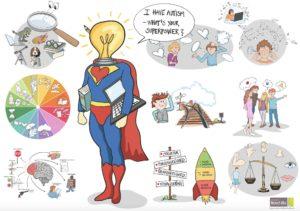 Illustrationer udarbejdet for Autismecenter Nord_Bo af Tegnestuen helleforhelle